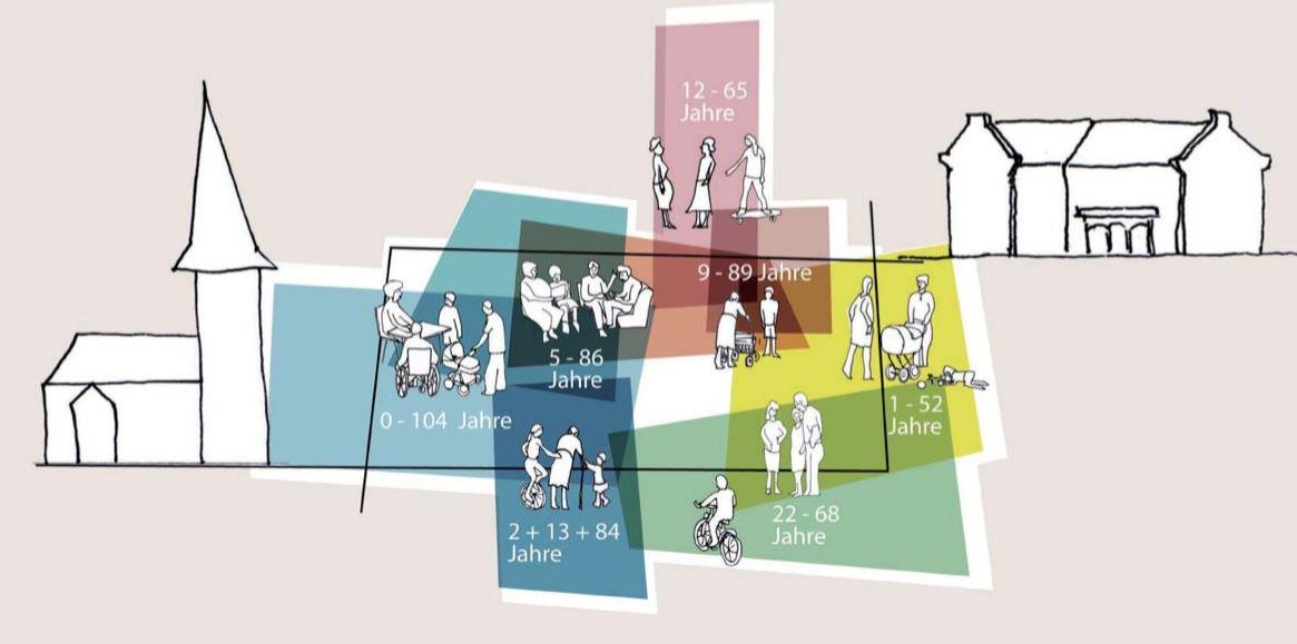 Quelle: http://www.igz-: duelmen.de/images/Dokumente/IGZ-Dossier.pdf